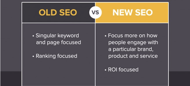 Discover the few key web design changes that deliver big SEO results