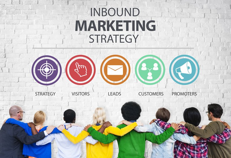 Lead Generation Requires a Strong Inbound Marketing Plan