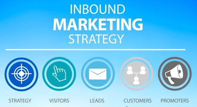 Inbound versus Outbound Marketing Strategy